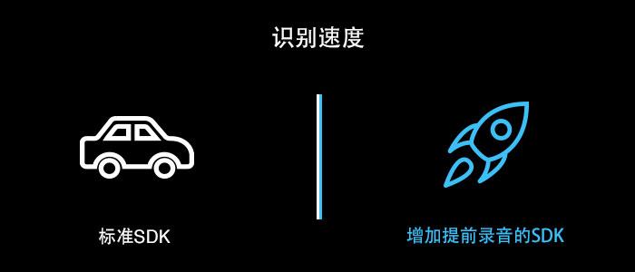 pre-recording-中文